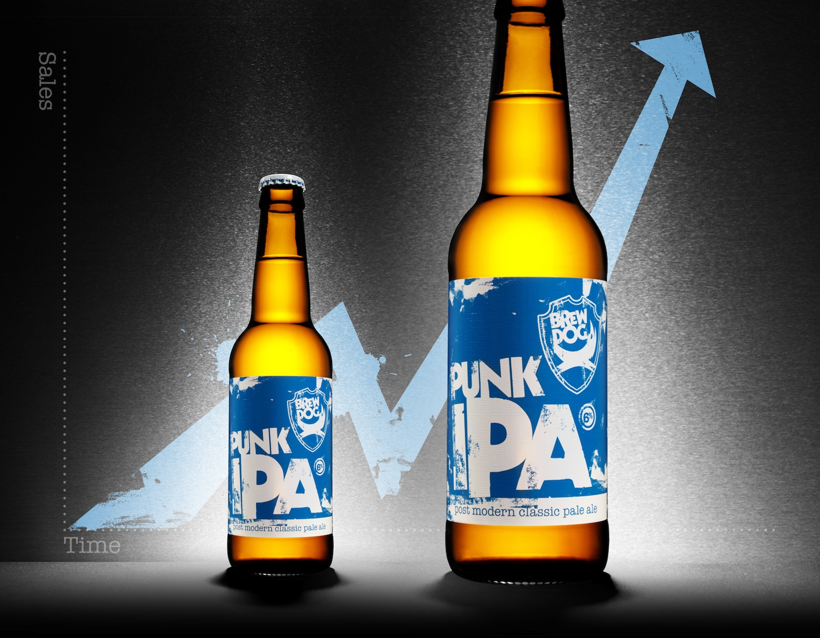 Click here to download a high res jpeg of a BrewDog business growth visualisation