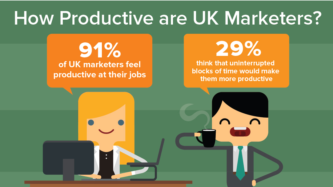How productive are UK marketers?