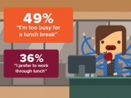 How much time to marketers take for lunch?